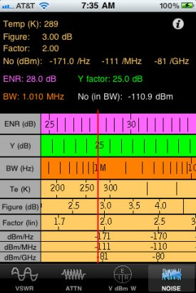 RF Slide Charts for iPhone