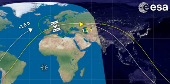 Tracking the ISS contact 08 Oct 2019