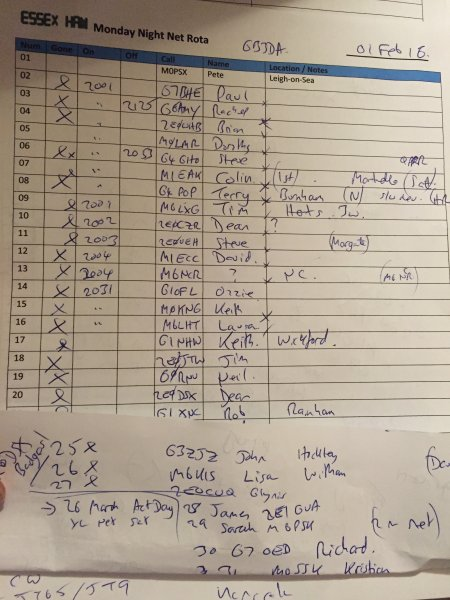 The workpad from the Monday Night Net 01 Feb 2016
