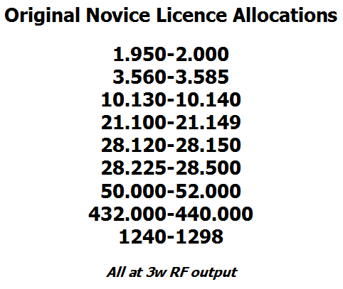 What you used to get with a Novice Licence - thanks to M0PZT