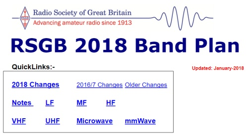 RSGB Band Plans 2018 Now Online
