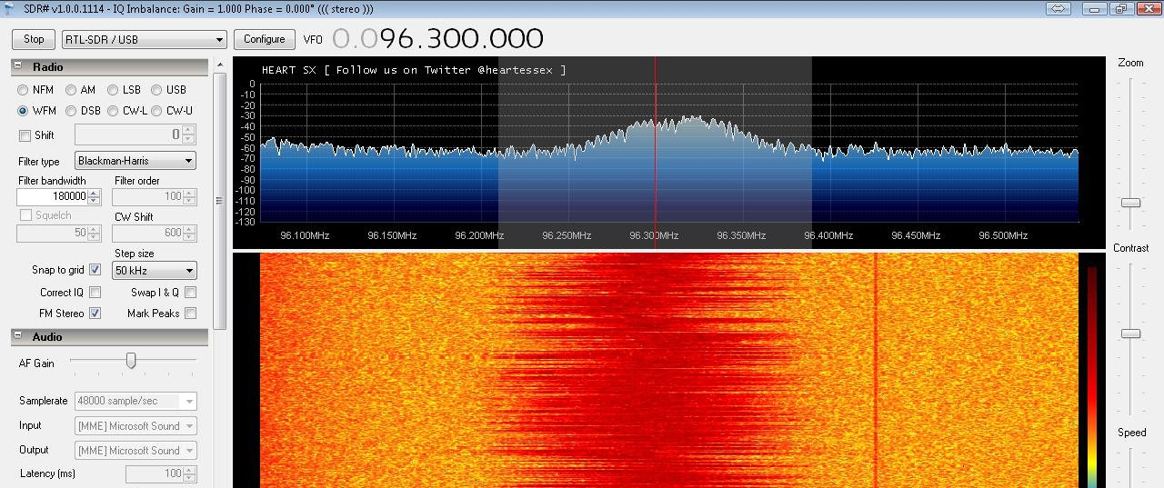 Heart Essex on 96.3MHz showing on theRealtek SDR