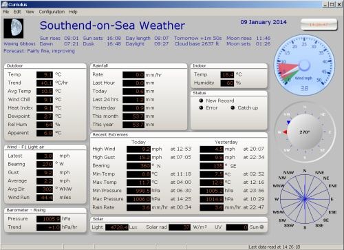 Screenshot of Cumulus Weather dashboard