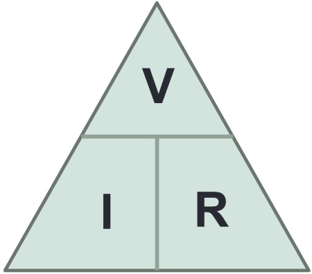 The Ohm's Law Triangle